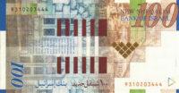 اسعار الدولار مقابل الشيقل
