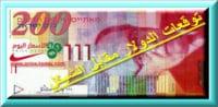 توقعات الدولار مقابل الشيكل القادمة