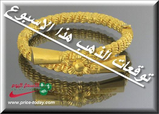 Photo of توقعات الذهب هذا الاسبوع حتى تاريخ 7/8/2020