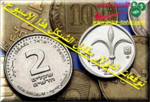توقعات سعر الدولار مقابل الشيكل