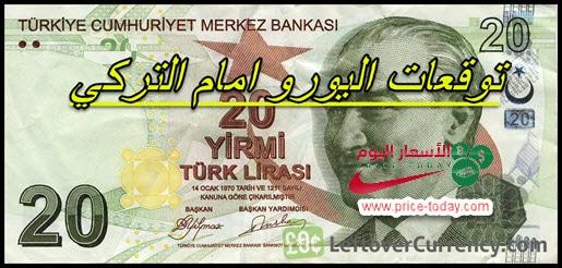 توقعات اليورو مقابل الليرة التركية اليوم