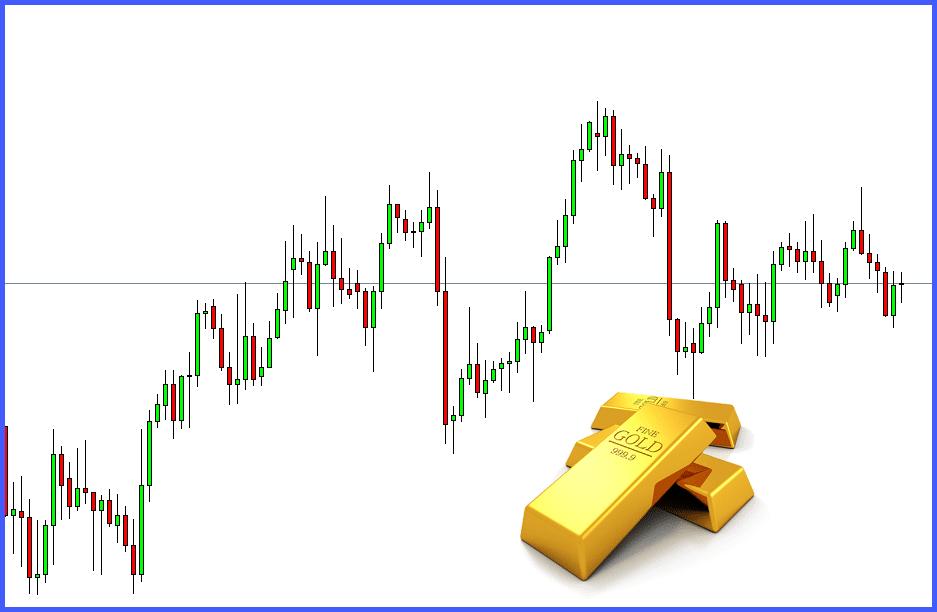 رسم بياني لأسعار الذهب