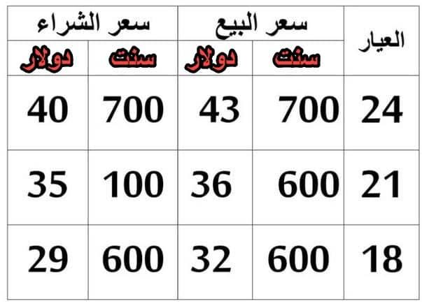 قائمة اسعار الذهب
